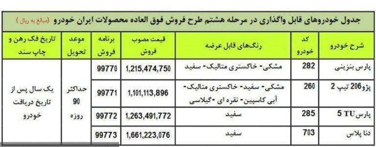 شروع فروش فوق العاده 4 محصول ایران خودرو