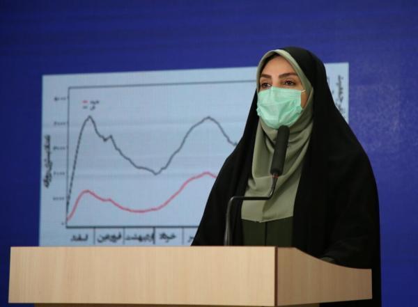 کرونا 79 خانواده دیگر را در ایران عزادار کرد