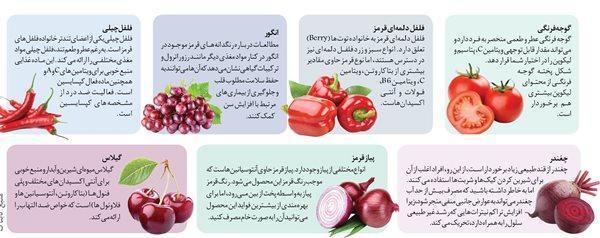 فواید میوه ها و سبزیجات قرمز